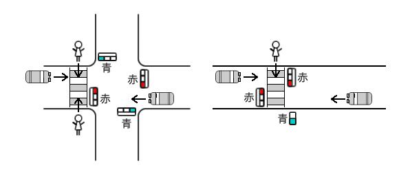歩行者:青で横断開始 車両:赤信号で進入